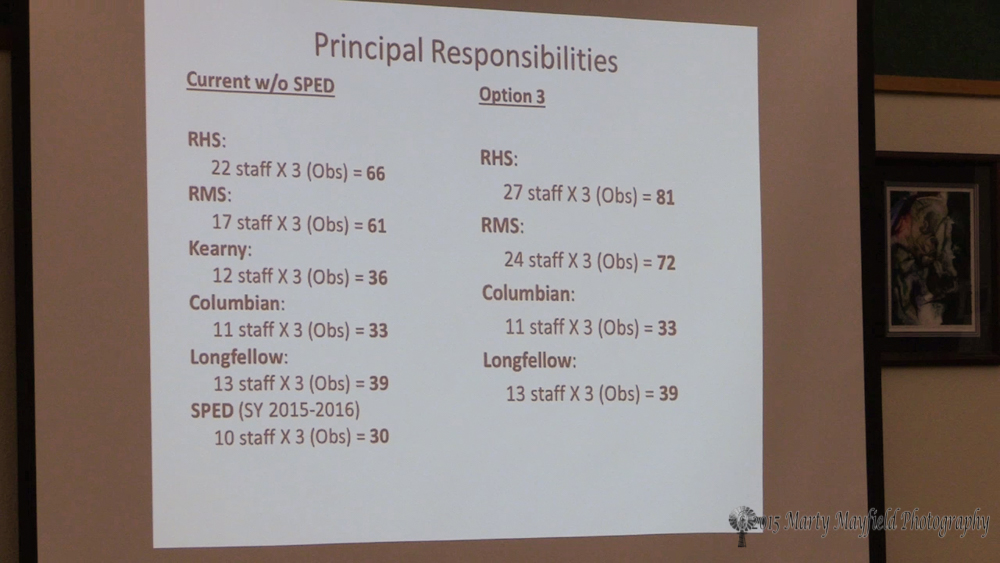Teacher evaluations are one of the biggest reasons Raton Schools Superintendent Dr. Neal Terhune is against consolidation option #3. He indicates as you can see by the this slide that option #1 is a more equitable solution.