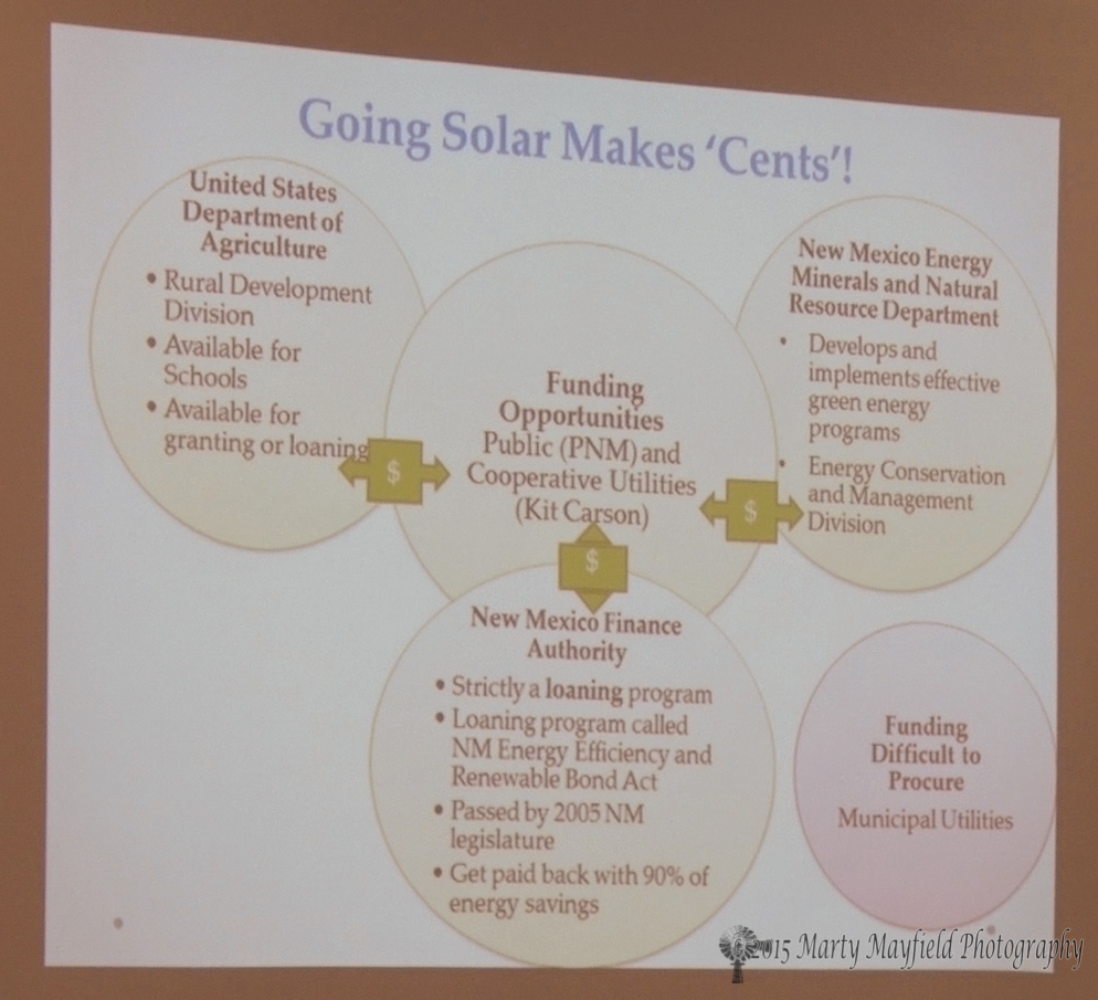 Funding sources for the Raton Middle School solar proposal as presented by the students at Raton Middle School