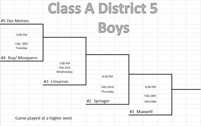 2018 1A District 5 Boys
